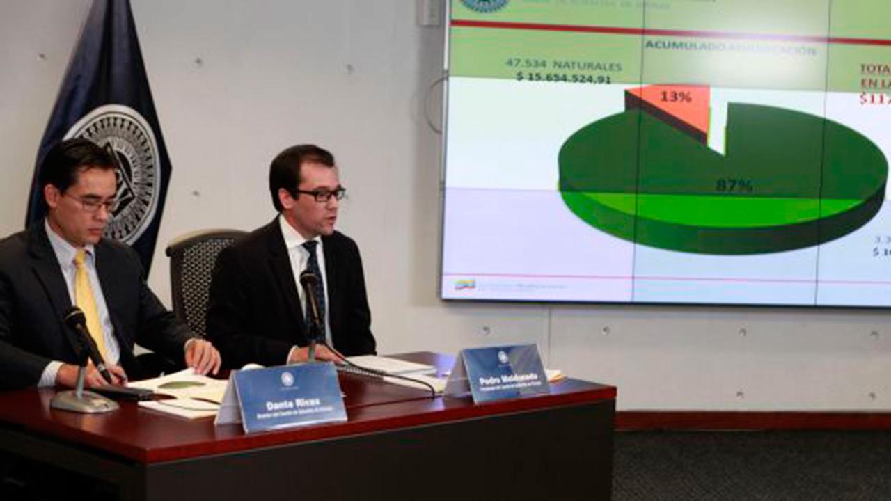 Las aportaciones del sector privado corresponden a un 14 % de las divisas liquidadas, un total de 2,6 millones de dólares en la quinta subasta realizada