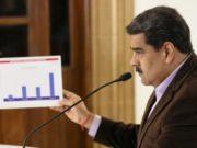 Venezuela: Gobierno de Maduro no ha reportado más casos por pandemia viral